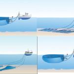 🎣 ¿Cuales son los Métodos de Pesca?